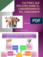 Factores Que Influyen Sobre El Comportamiento Del Consumidor1