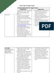 process chart