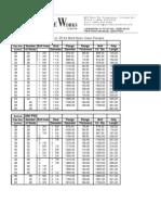 Data.mss SP44 Flange Data [PDF-Tube.com]