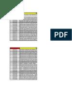Formato de Cotizaciones de Enero 2009