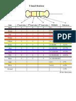 5 Band Resistor chart