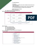 Strategije Upravljanja Portfoliom Koji Se Sastoji Od Akcija