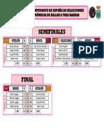 Resultados Semifinales y Final Cto. España SSAA.pdf