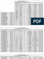 Provisional Allotment List 2