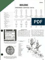Condensed Service Data for Older Models