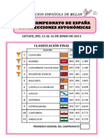 Clasificacion Cto. España SSAA.pdf