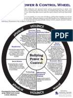 Bullying Power and Control Wheel