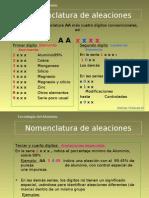 Nomenclatura de las aleaciones de aluminio ( Aluminum alloys coding schedule)