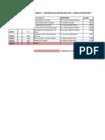 Horario periodo 2013-1