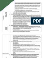 Framework for Effective Teaching Evidence Guide