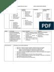 Clasificación de las disfonías según diferentes autores
