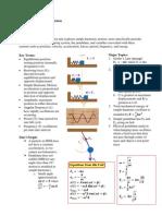 Olive-ch15.PDF Oscillatory Motion
