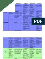 Bone Cancer Chart 2012
