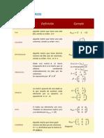 clasificacionyoperaciones-121025100510-phpapp01