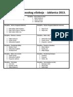 Rezultati VIII seoskog višeboja - Jablanica 2013
