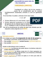 51820035 5. +Tema+v+Mas+de+Dos+Grupos+Independietes+ANOVA