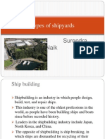 ppt:-Types of Shipyards