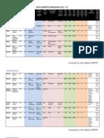Data Snmptn Undangan 2012 Ui