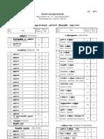 Poornalayam CD List
