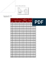 Dimensions of Heavy Hex Nuts ASME B 18.2.4