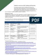 Annex F - Dossier on Finance