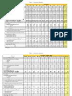 GDP Summary Indicator2013 Q1