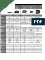RapidEyePC_DVRsCompare.pdf