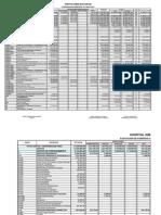 Ejecucion Presupuestal Mayo 2013