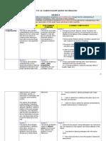 Curriculum Guide (GRADE 8 - April 2013)