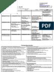 May 2009 Training Calendar for Foundation Center-Cleveland