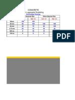 Calculation of Mix Design (10260 2009)