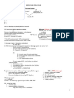 11906224 MedicalSurgical Nursing Review