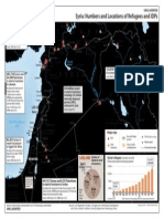 Syria Numbers and Locations of Refugees and IDPs