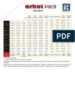 Orlando Fl Market Conditions and Market statistics for May 2013