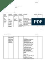 2° PLANIFICACION FAM.docx