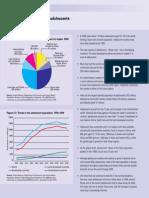Demographic Trends of Adolecents