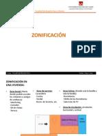 zonficacion (1)
