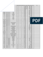 2012 DNCC Lost & Stolen Inventory List