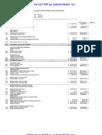 Agency Balance Sheet