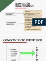 MÉTODO CIENTÍFICO.ppt