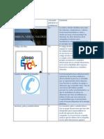 TA3 Etica para los negocios Wilder Ruiz.docx