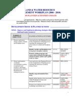 Workplan 2010 Template