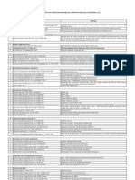 Daftar UU & Peraturan K3 Nasional