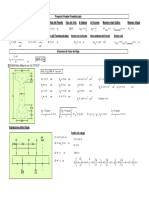 Mathcad - Proyecto Puente Preesforzado Res 2 F 28.35