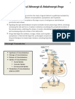 ADR Pharmacology