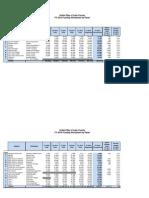 United Way Core Funding Analysis