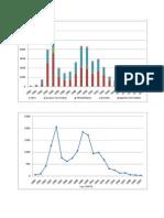 Datos desagregados de la CVR
