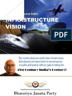 BJP's Infrastructure Vision