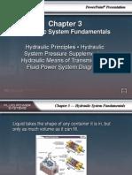 Hydraulic System Fundamentals