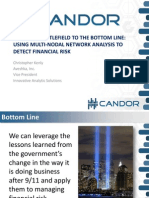Candor - Open Analytics